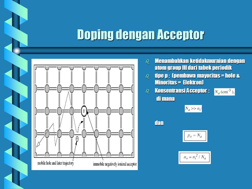 Doping dengan Acceptor
