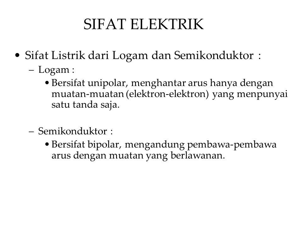 SIFAT ELEKTRIK Sifat Listrik dari Logam dan Semikonduktor : Logam :