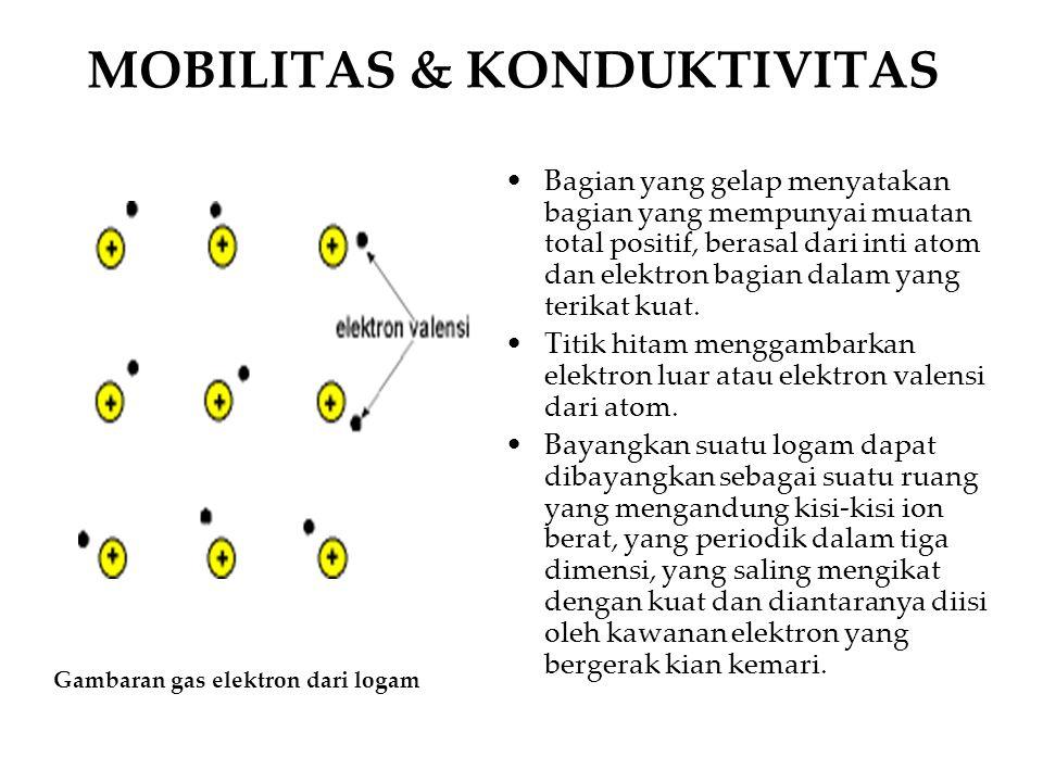 MOBILITAS & KONDUKTIVITAS