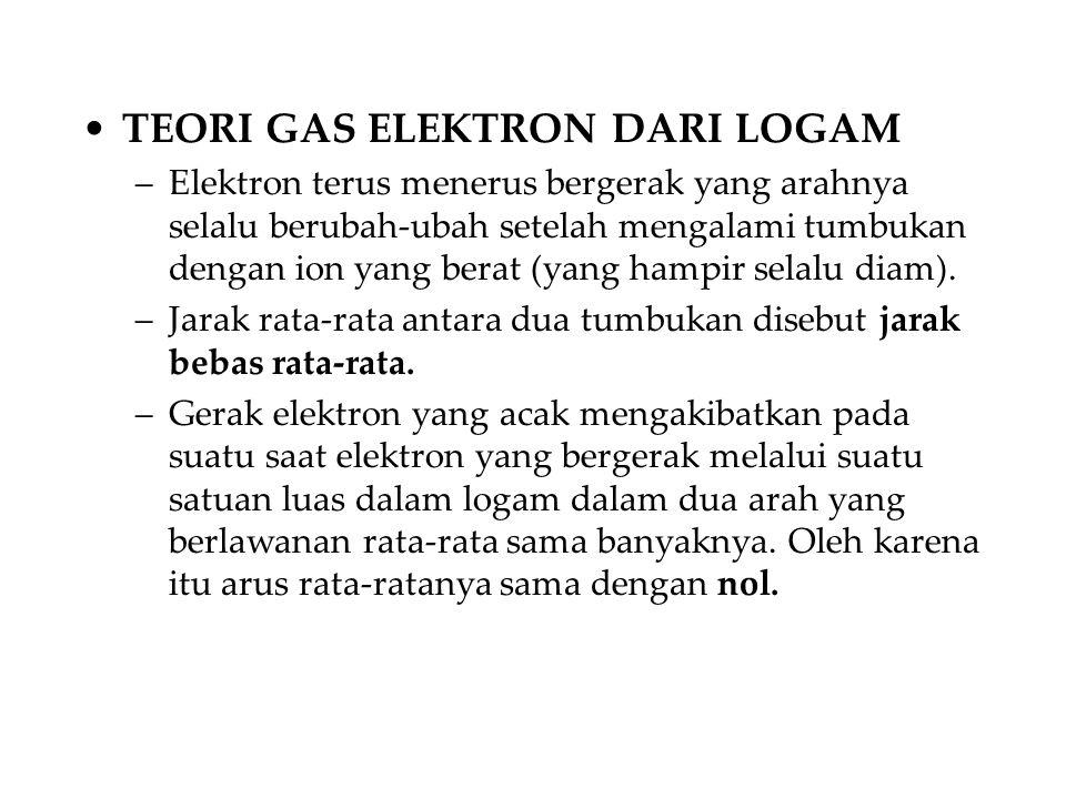 TEORI GAS ELEKTRON DARI LOGAM