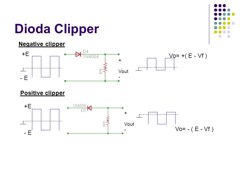 Dioda Clipper Negative clipper +E Vo= +( E - Vf ) - E Positive clipper