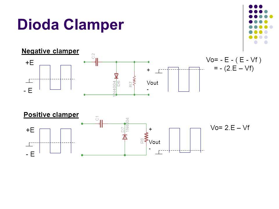 Dioda Clamper Negative clamper Vo= - E - ( E - Vf ) +E = - (2.E – Vf)
