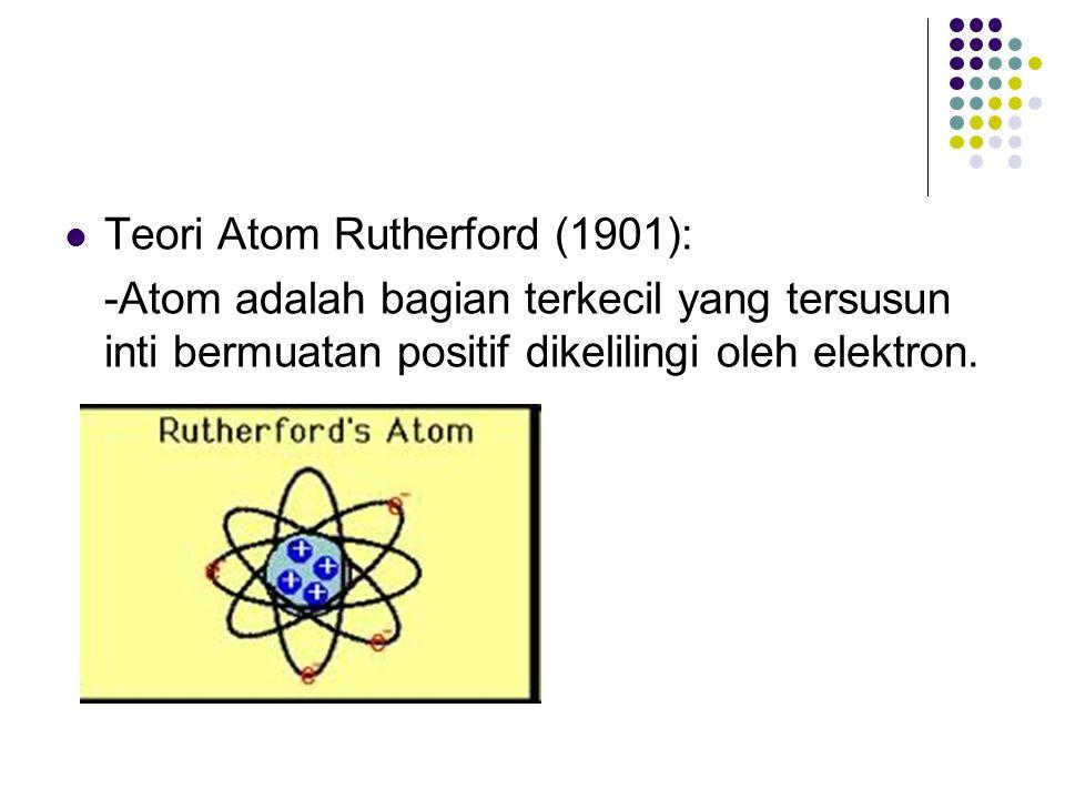 Teori Atom Rutherford (1901):