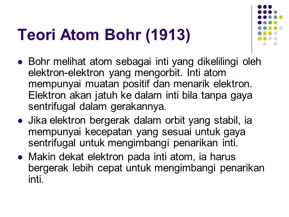 Teori Atom Bohr (1913)