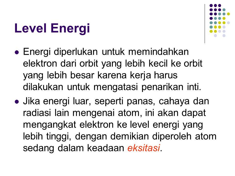 Level Energi