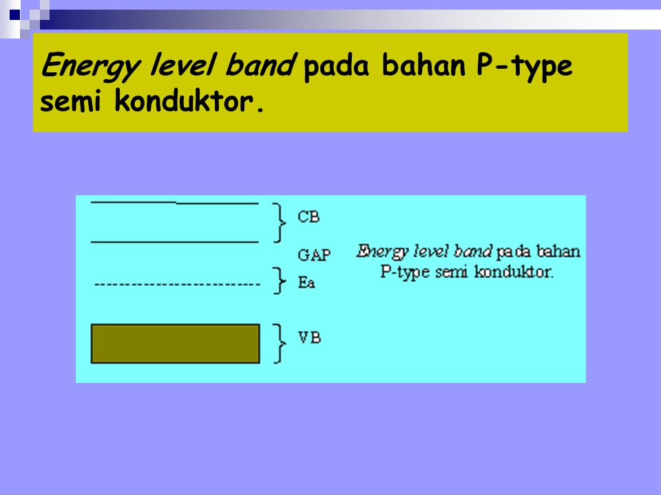 Energy level band pada bahan P-type semi konduktor.
