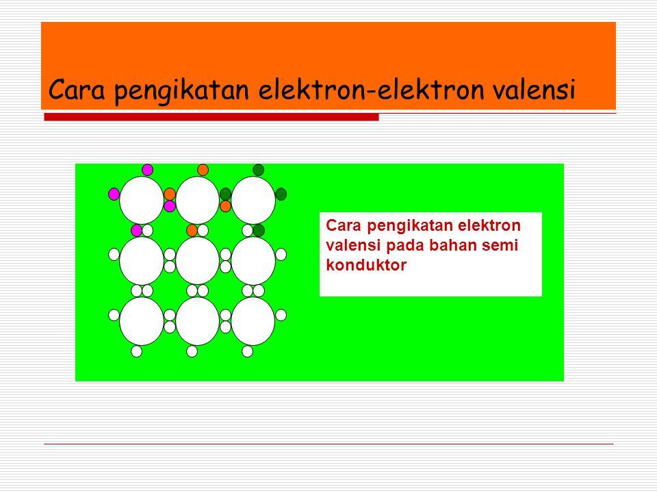 Cara pengikatan elektron-elektron valensi
