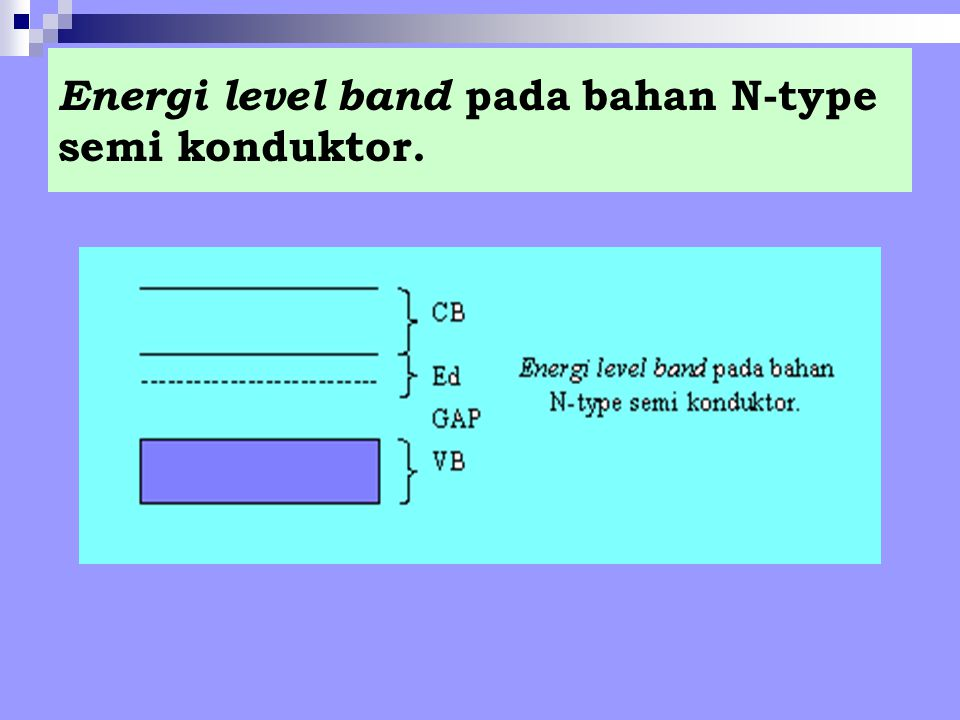 Energi level band pada bahan N-type semi konduktor.