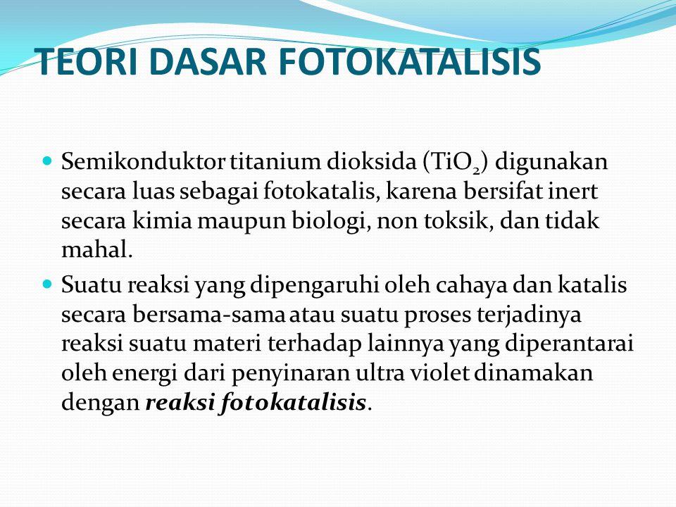TEORI DASAR FOTOKATALISIS