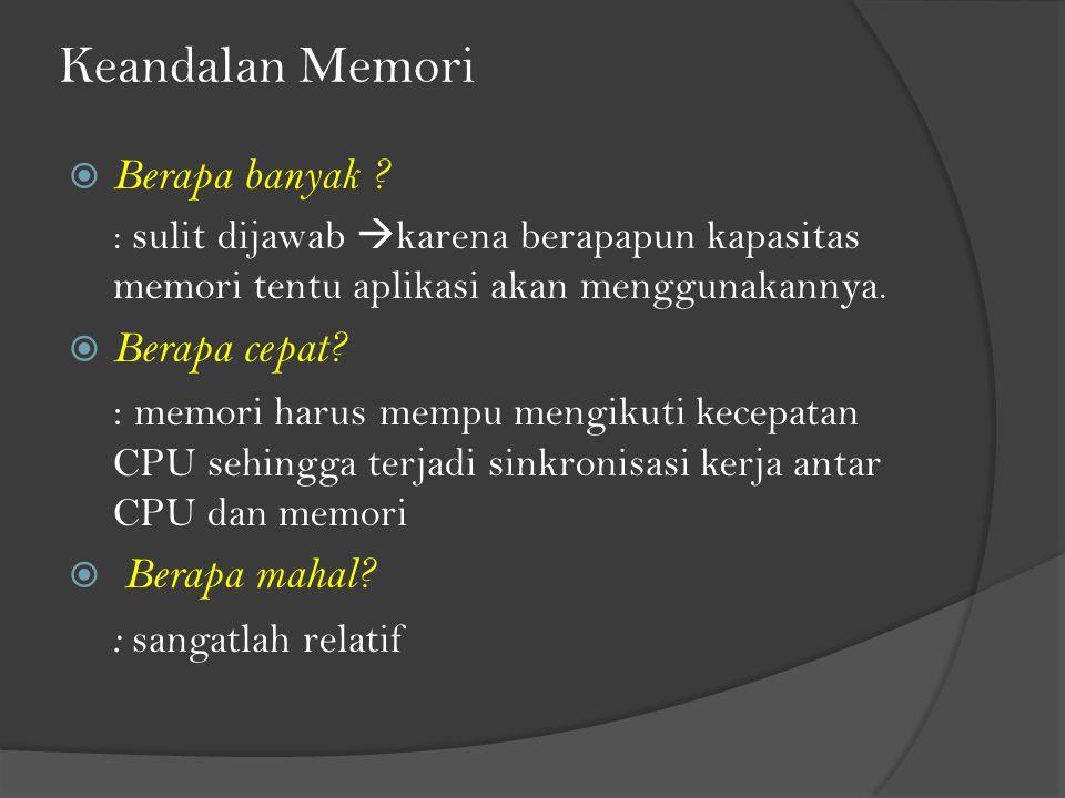 Keandalan Memori Berapa banyak Berapa cepat