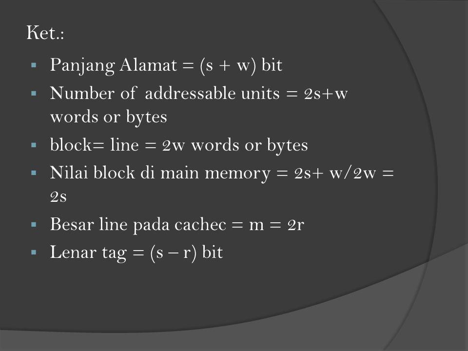 Ket.: Panjang Alamat = (s + w) bit