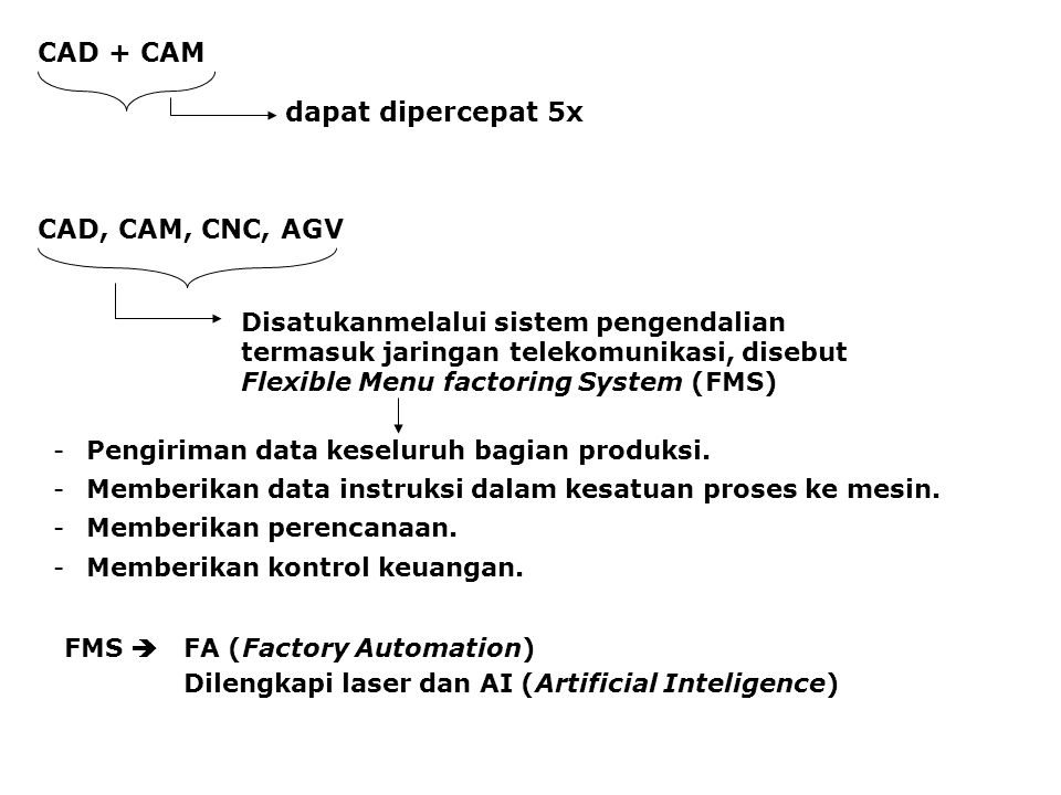 CAD + CAM dapat dipercepat 5x CAD, CAM, CNC, AGV