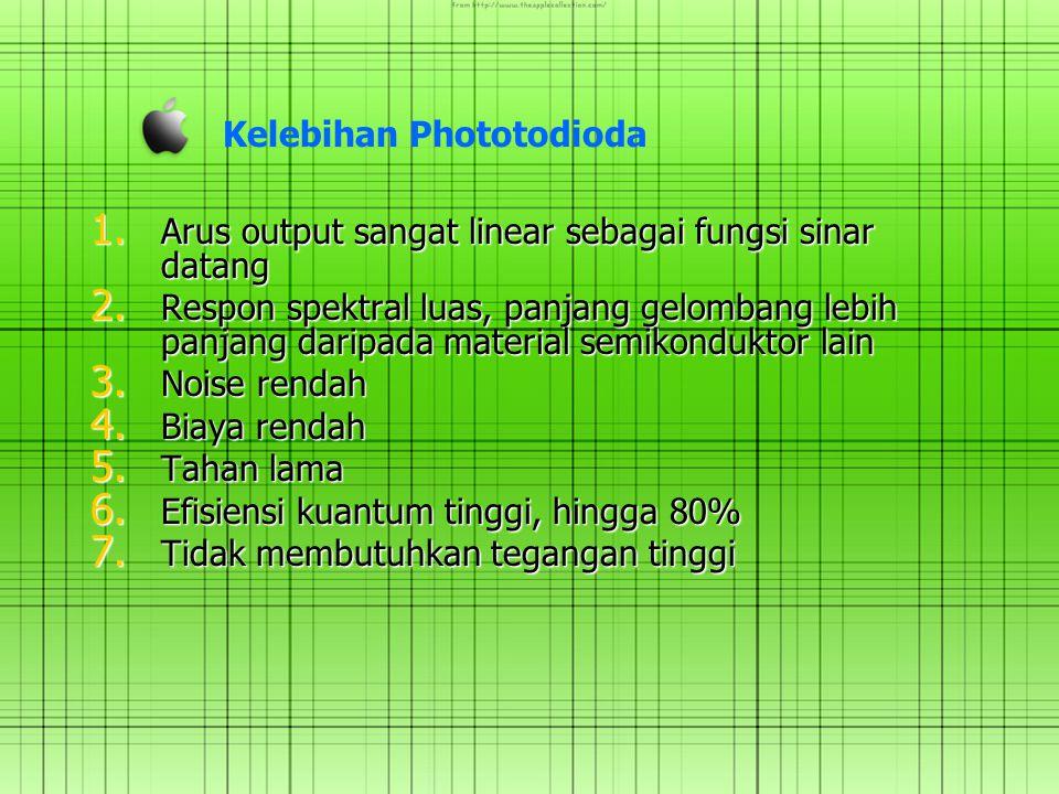 Kelebihan Phototodioda
