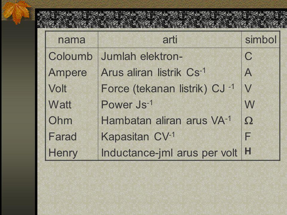 Arus aliran listrik Cs-1 Force (tekanan listrik) CJ -1 Power Js-1