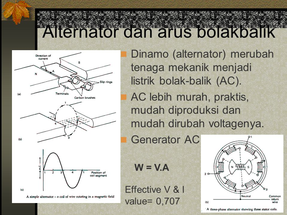 Alternator dan arus bolakbalik