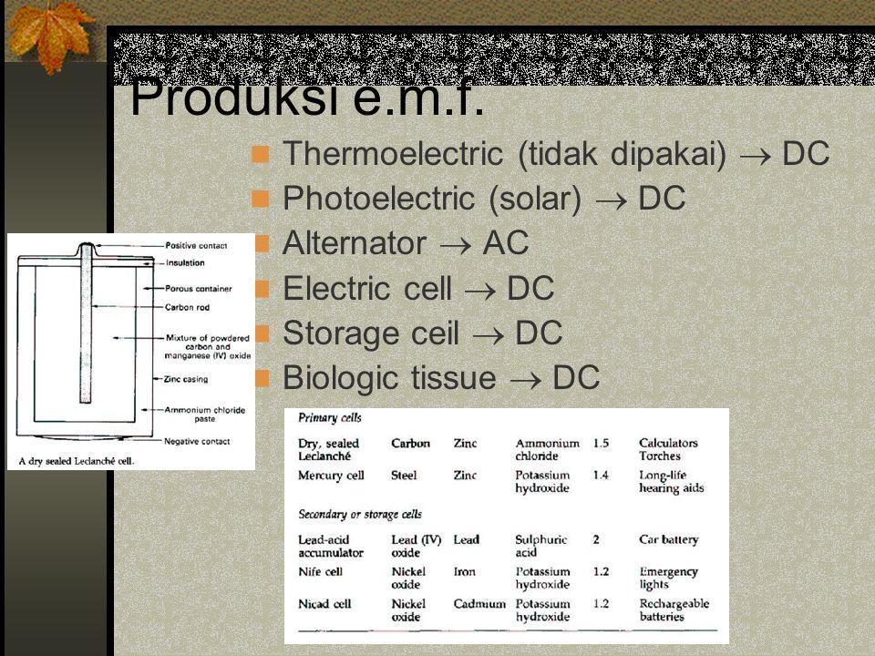 Produksi e.m.f. Thermoelectric (tidak dipakai)  DC