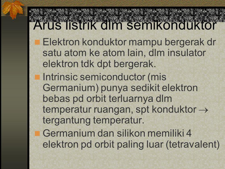 Arus listrik dlm semikonduktor