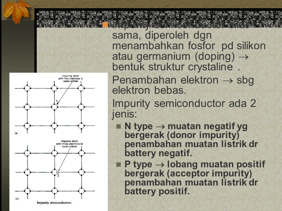 Penambahan elektron  sbg elektron bebas.