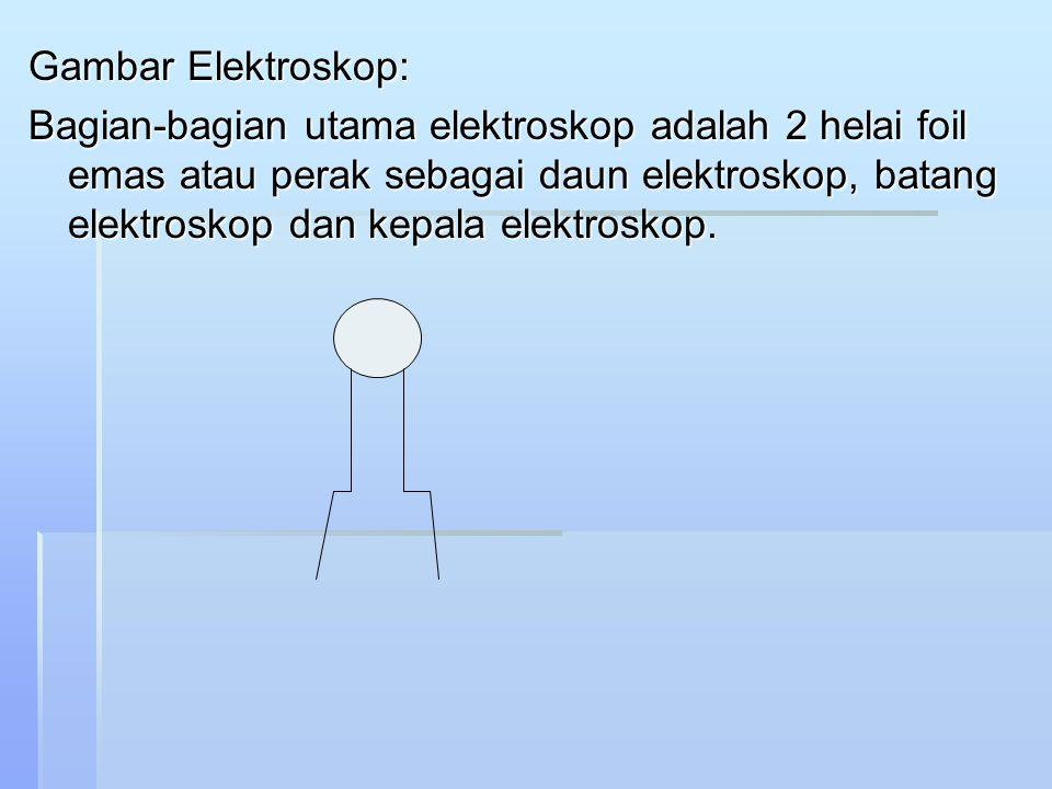 Gambar Elektroskop: