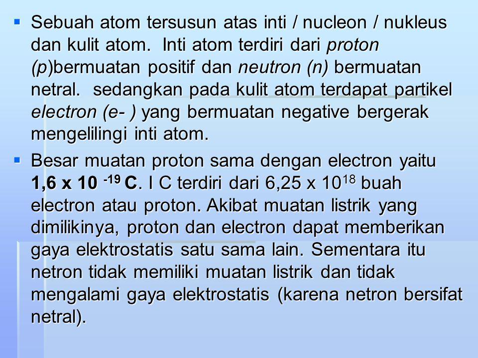 Sebuah atom tersusun atas inti / nucleon / nukleus dan kulit atom