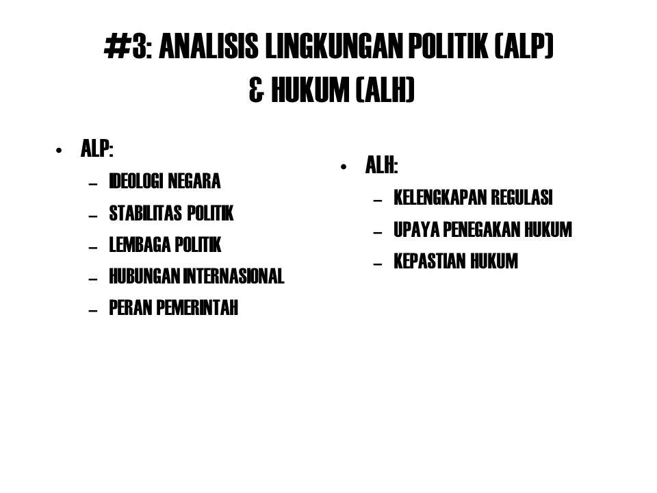 #3: ANALISIS LINGKUNGAN POLITIK (ALP) & HUKUM (ALH)
