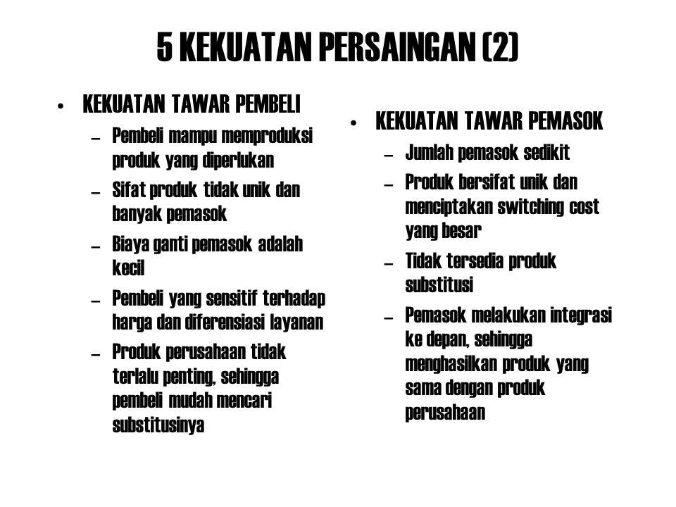 5 KEKUATAN PERSAINGAN (2)