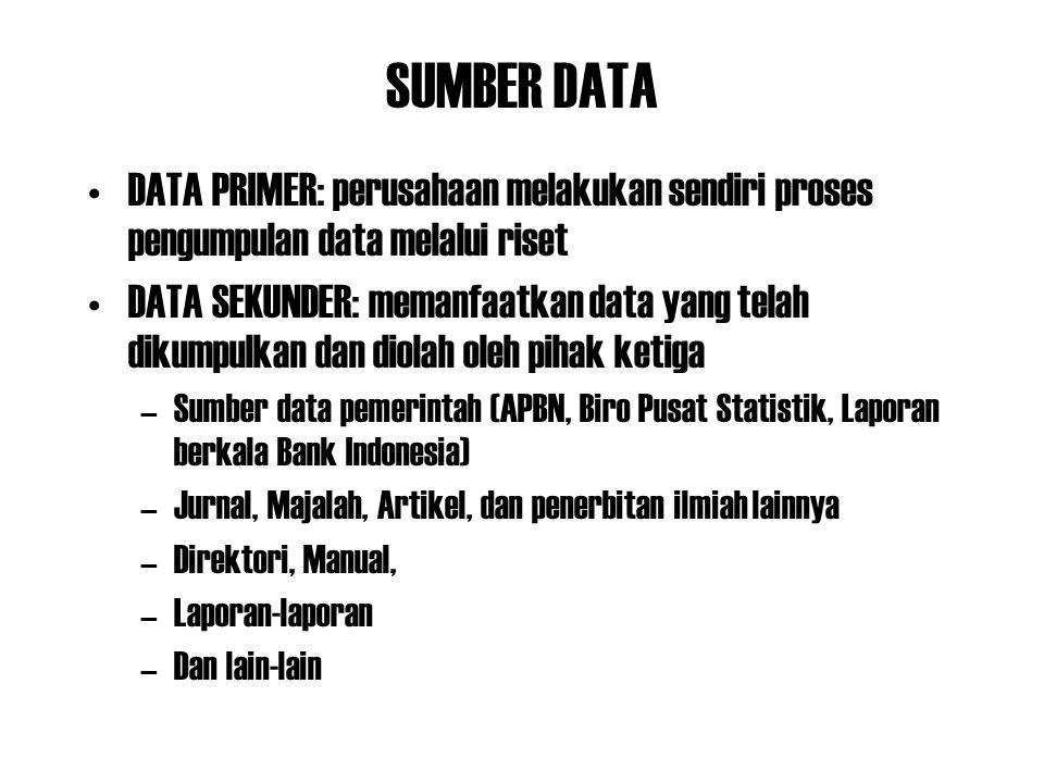 SUMBER DATA DATA PRIMER: perusahaan melakukan sendiri proses pengumpulan data melalui riset.