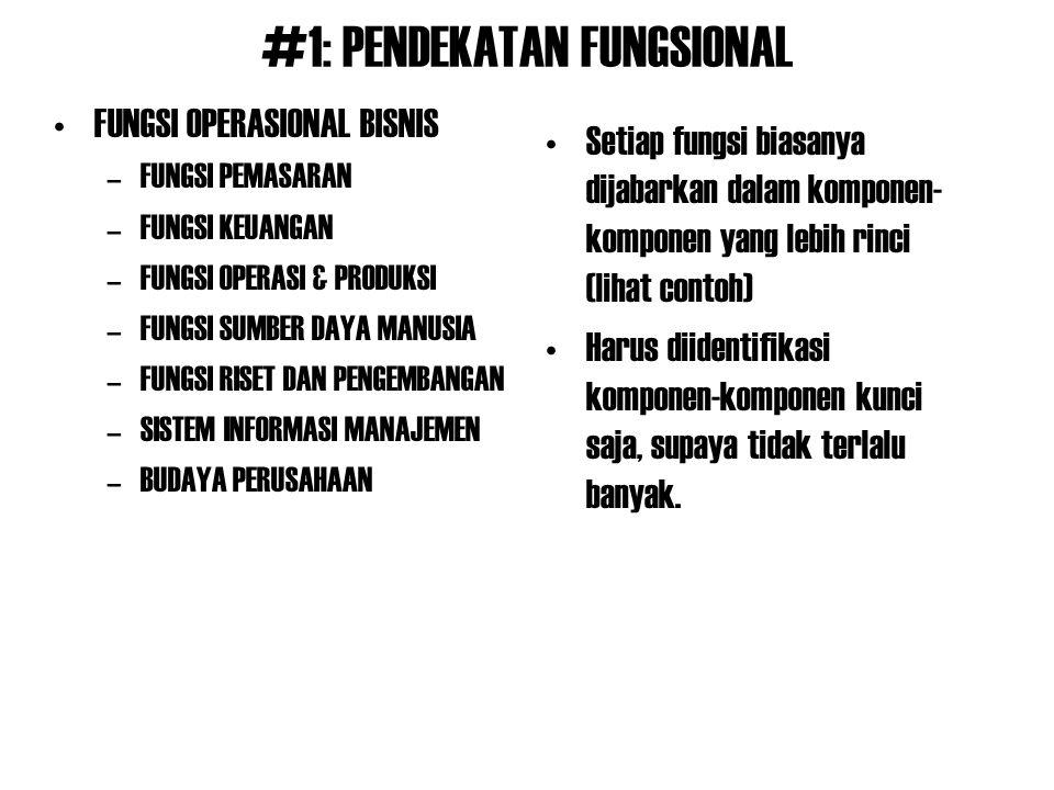 #1: PENDEKATAN FUNGSIONAL