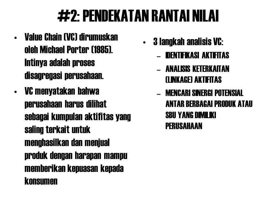 #2: PENDEKATAN RANTAI NILAI