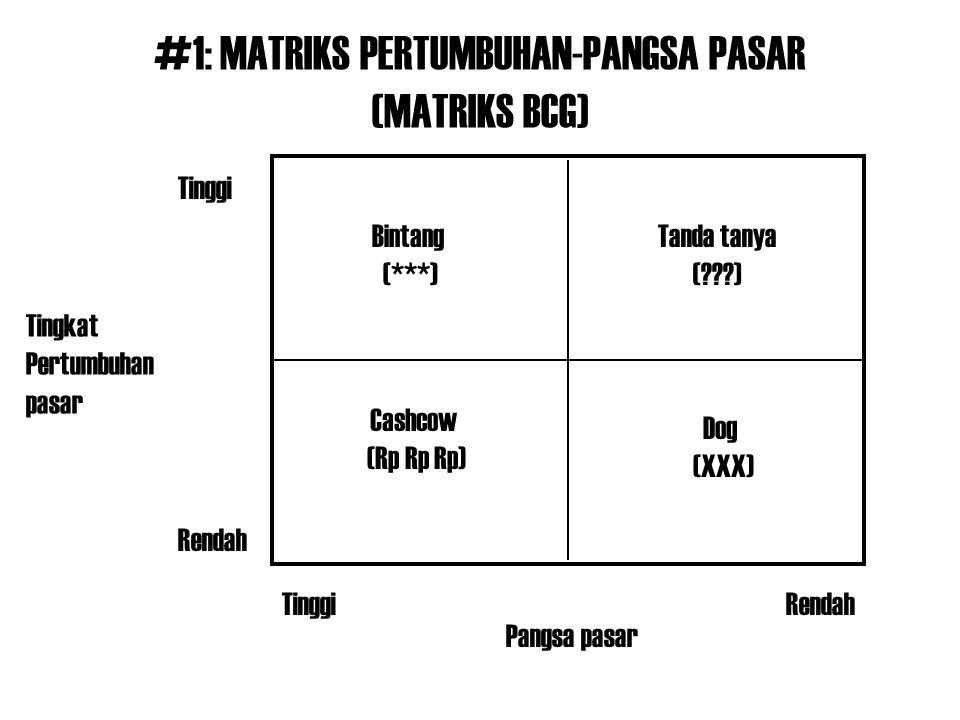 #1: MATRIKS PERTUMBUHAN-PANGSA PASAR (MATRIKS BCG)