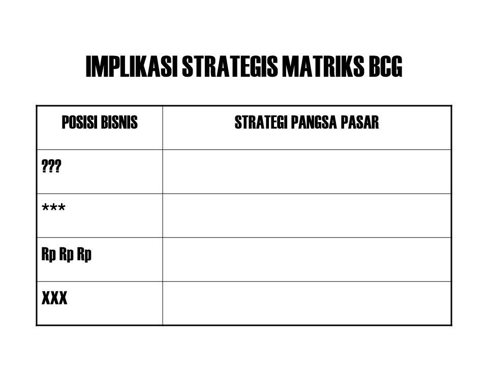 IMPLIKASI STRATEGIS MATRIKS BCG