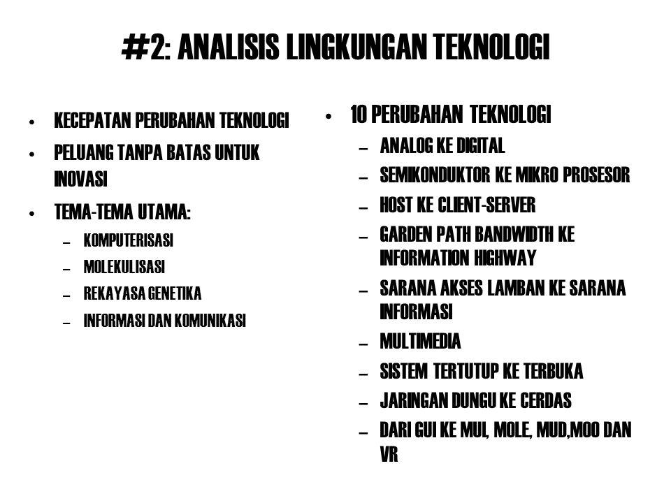 #2: ANALISIS LINGKUNGAN TEKNOLOGI