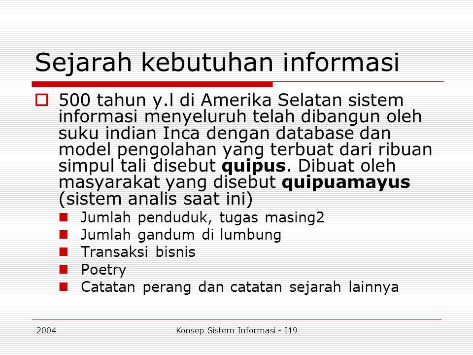 Sejarah kebutuhan informasi