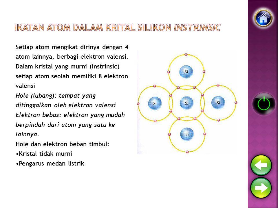 Ikatan atom dalam krital silikon instrinsic
