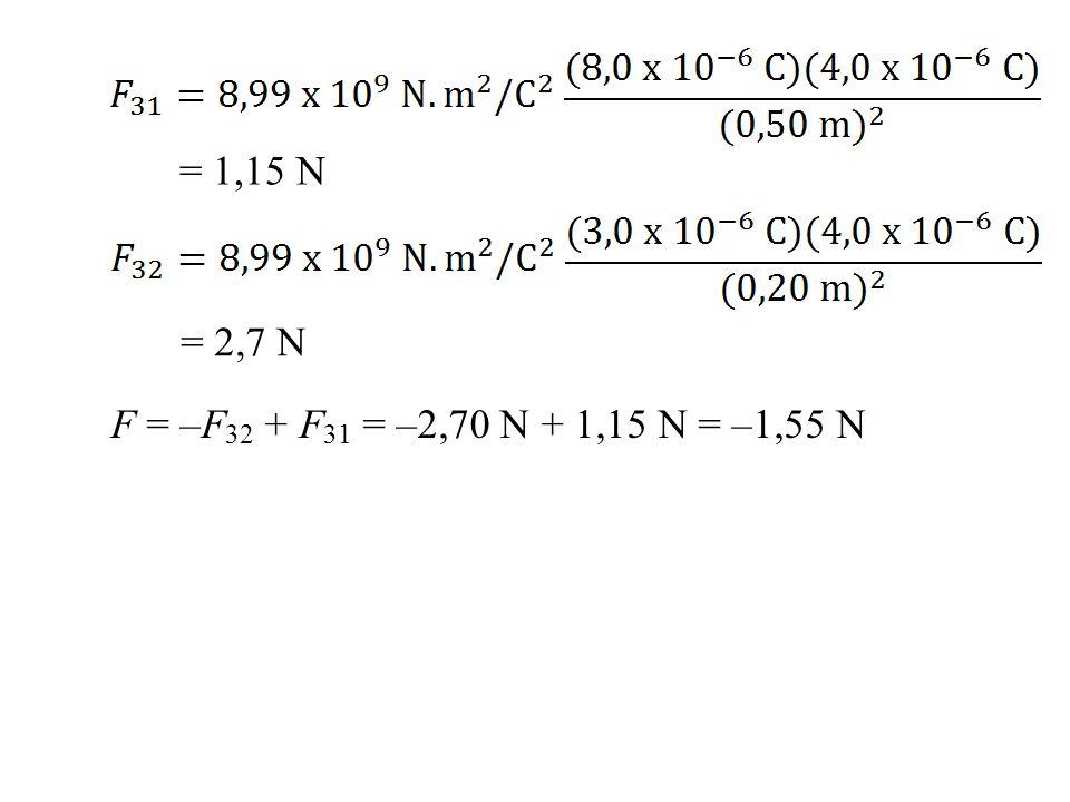 = 1,15 N = 2,7 N F = –F32 + F31 = –2,70 N + 1,15 N = –1,55 N