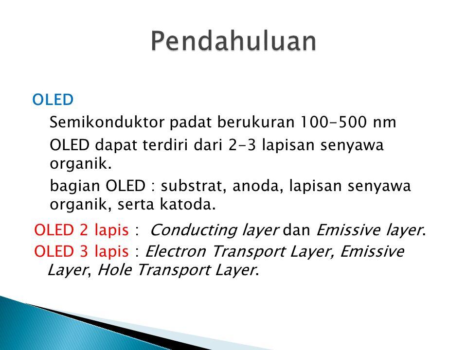 Pendahuluan OLED Semikonduktor padat berukuran 100-500 nm