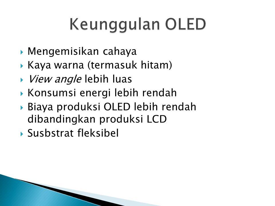 Keunggulan OLED Mengemisikan cahaya Kaya warna (termasuk hitam)