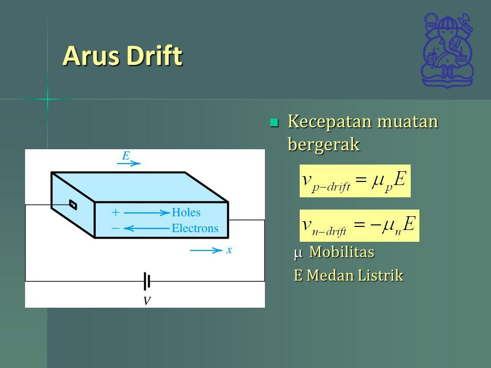 Arus Drift Kecepatan muatan bergerak Mobilitas E Medan Listrik