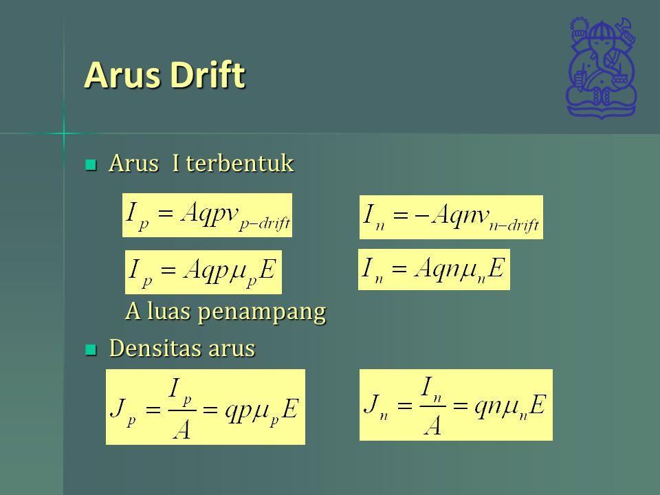 Arus Drift Arus I terbentuk A luas penampang Densitas arus