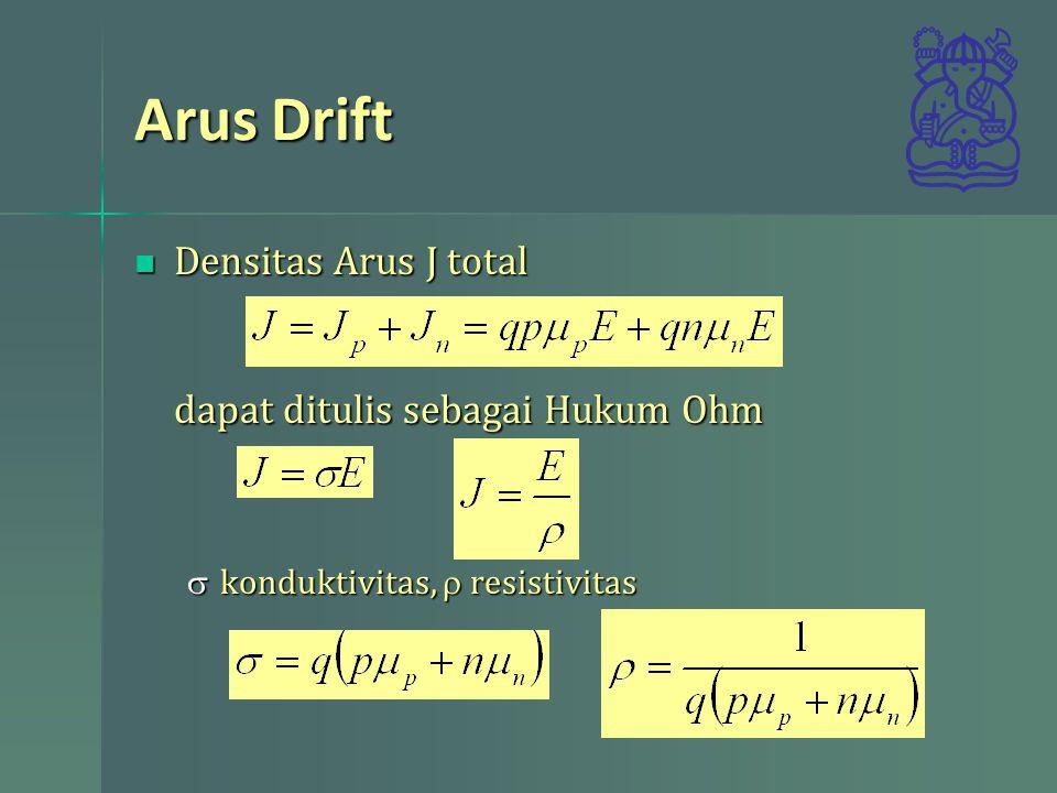 Arus Drift Densitas Arus J total dapat ditulis sebagai Hukum Ohm