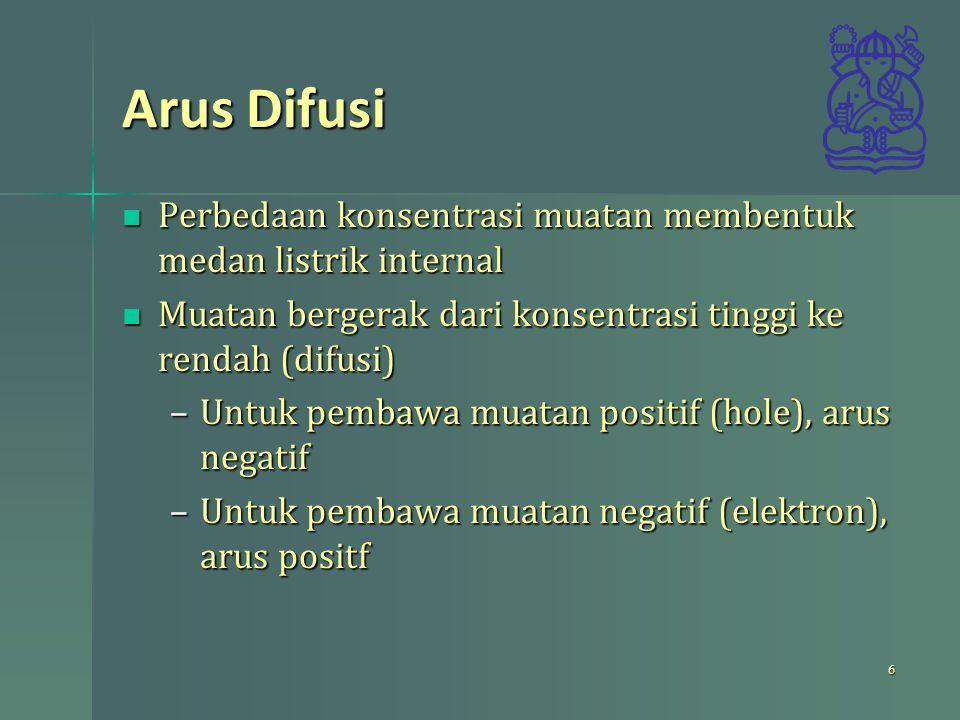 Arus Difusi Perbedaan konsentrasi muatan membentuk medan listrik internal. Muatan bergerak dari konsentrasi tinggi ke rendah (difusi)
