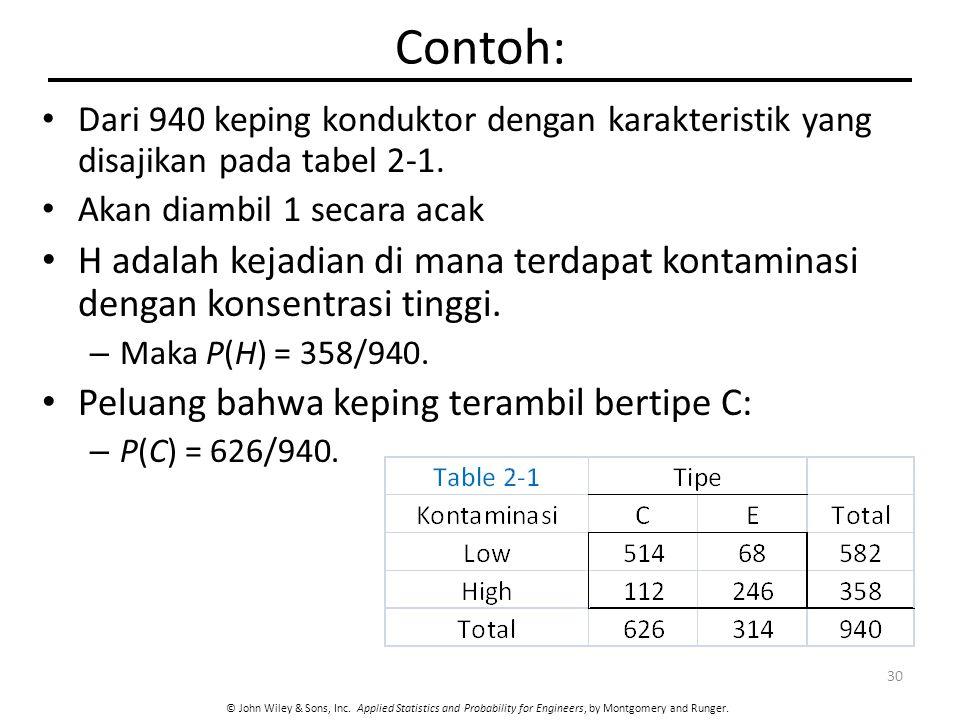 Contoh: Dari 940 keping konduktor dengan karakteristik yang disajikan pada tabel 2-1. Akan diambil 1 secara acak.