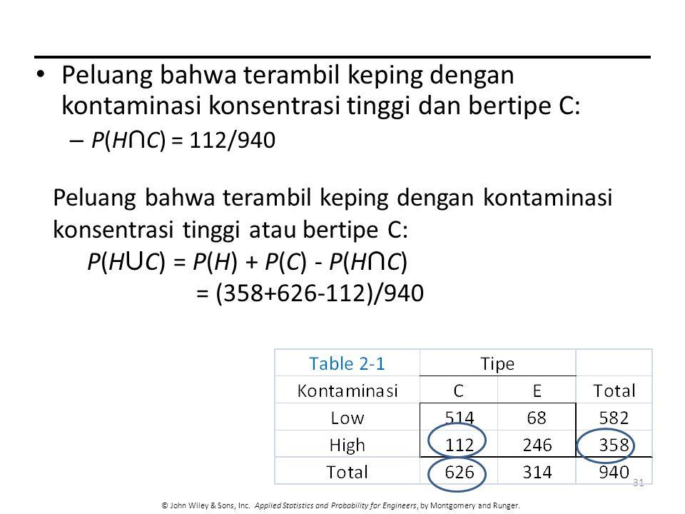 Peluang bahwa terambil keping dengan kontaminasi konsentrasi tinggi dan bertipe C: