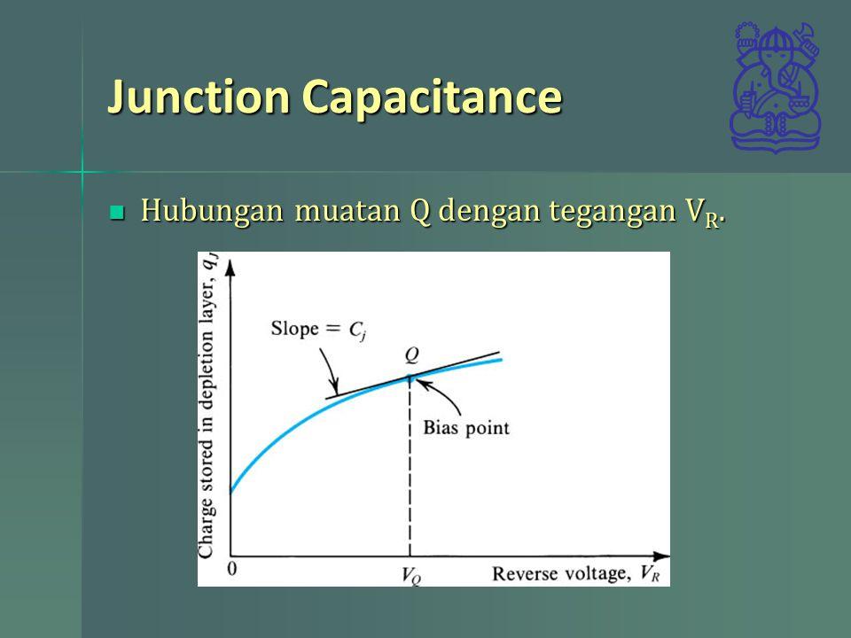 Junction Capacitance Hubungan muatan Q dengan tegangan VR.
