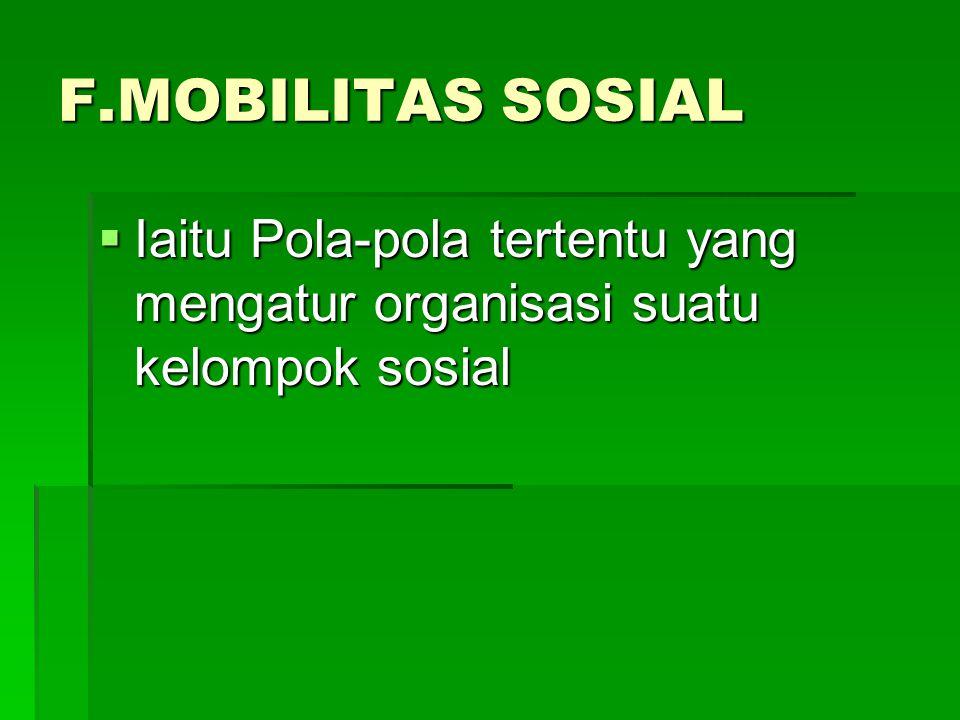 F.MOBILITAS SOSIAL Iaitu Pola-pola tertentu yang mengatur organisasi suatu kelompok sosial