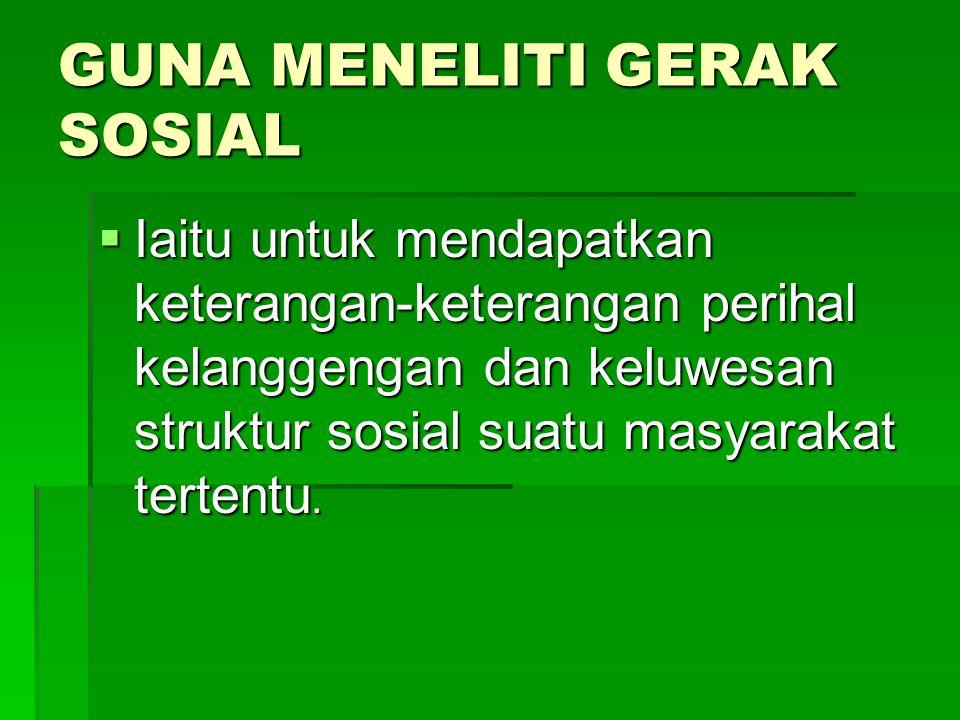 GUNA MENELITI GERAK SOSIAL