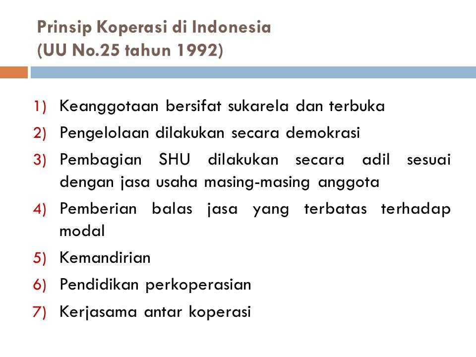 Prinsip Koperasi di Indonesia (UU No.25 tahun 1992)
