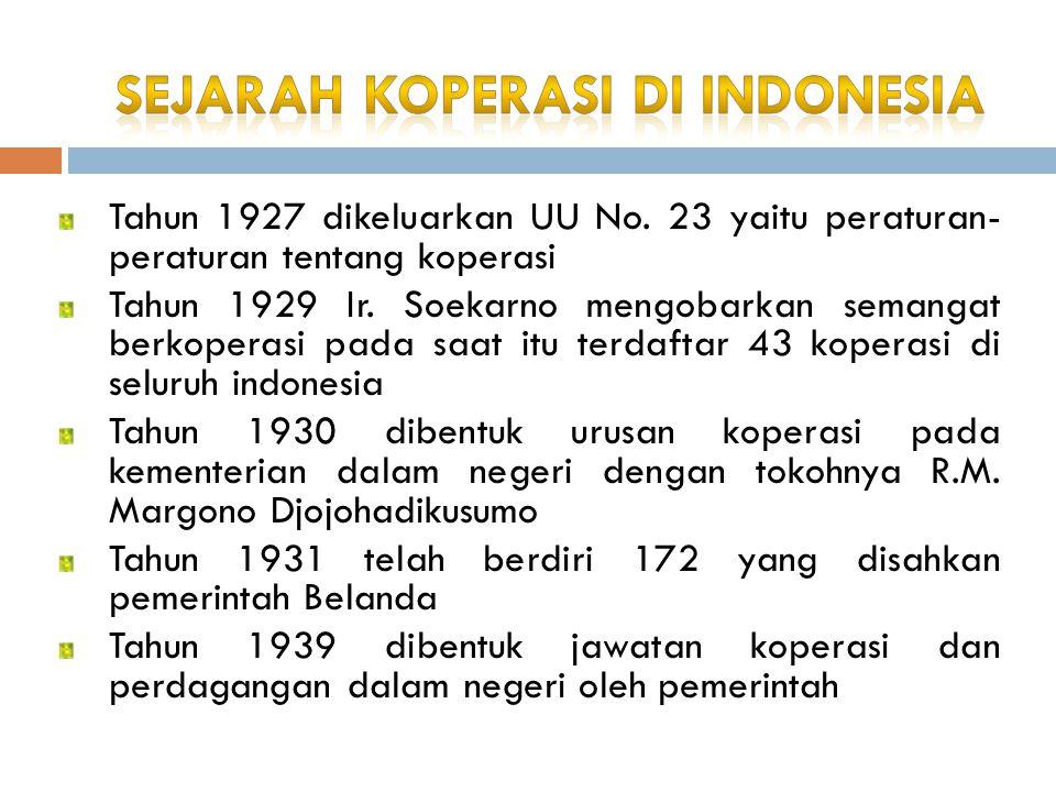 Sejarah Koperasi di Indonesia