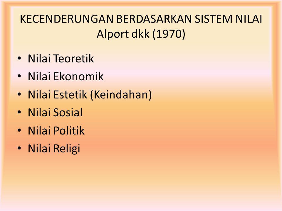 KECENDERUNGAN BERDASARKAN SISTEM NILAI Alport dkk (1970)