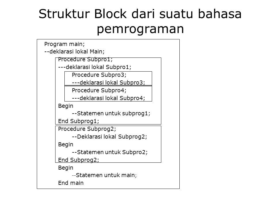 Struktur Block dari suatu bahasa pemrograman